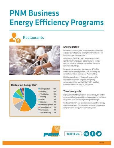 Restaurants Fact Sheet